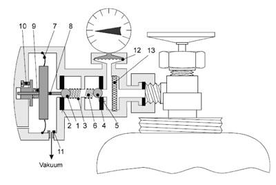 Vakuumregelung Chlorgasanlage